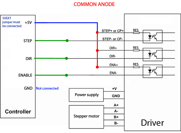 how to connect plc with stepper motor drive