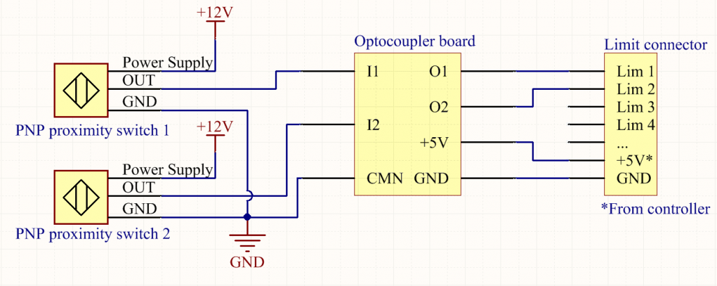 OptoProximityBoard12V