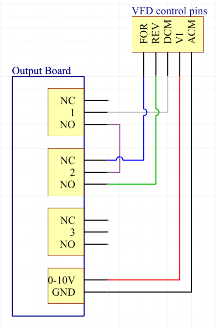 Using output board for spindle control - Planet CNC on studio software, studio floor plans, studio layouts, studio lighting diagrams, studio lights diagrams, studio wiring labels,